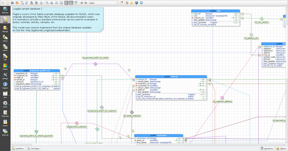 The Design view where all the magic of data modeling happens