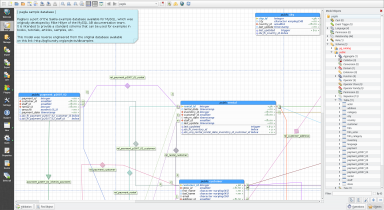 Objects are organized in a dynamic and manageble tree view